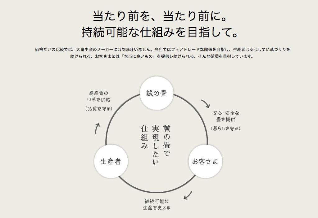makotono_tatami_2